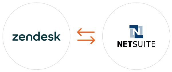 NetSuite Zendesk integration