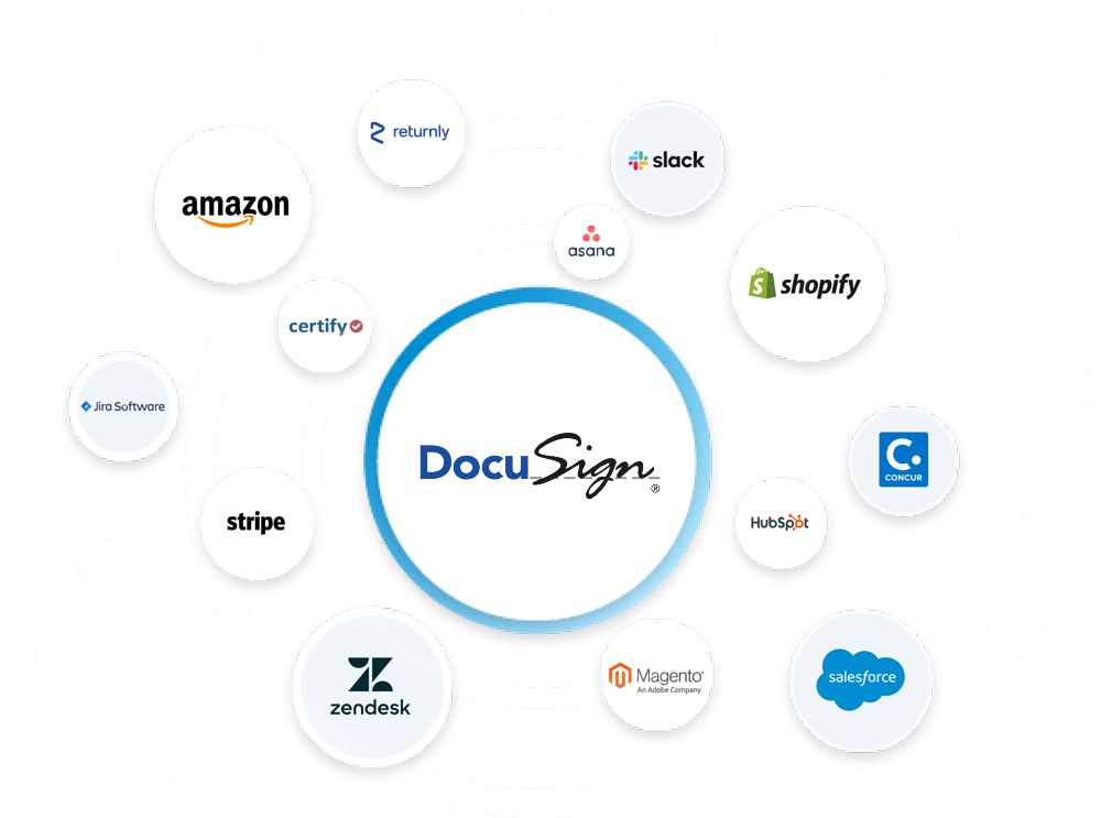 docusign integrations