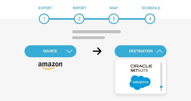 Screen grab of integrator.io wizard interface while connecting Amazon to an ERP platform