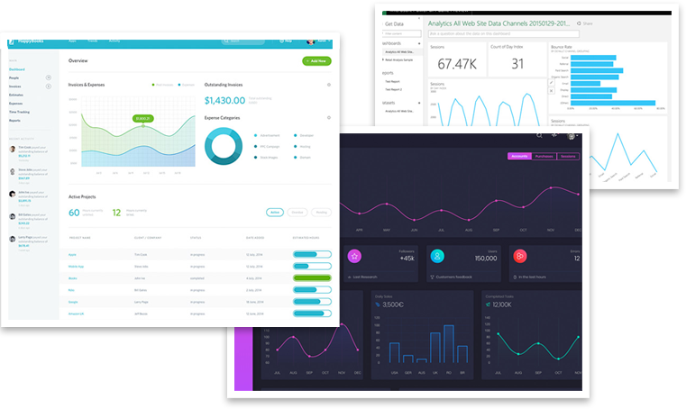 Screenshots of dashboards of modern business cloud applications